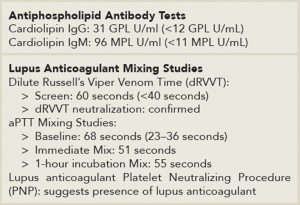 Table 3: Patient Test Results for Antiphospholipid Antibodies & Lupus Anticoagulant