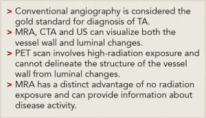 Table 1: Imaging in Takayasu's Arteritis