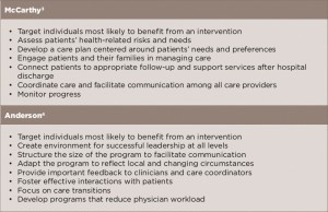 TABLE 1: Common Features of Successful Programs to Treat High-Need, High-Cost Patients