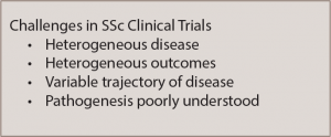 TABLE 1: Challenges in SSc Clinical Trials