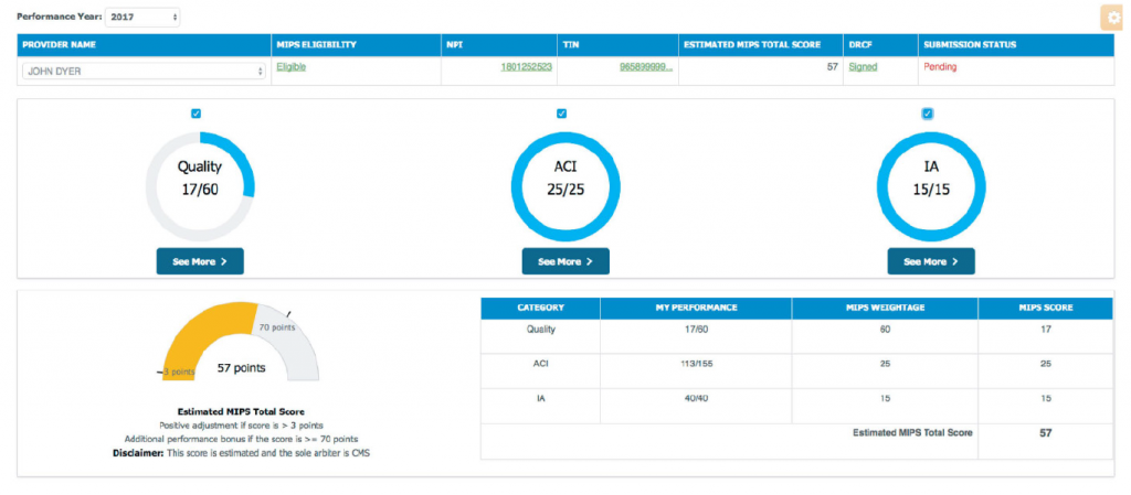 Figure 1: MIPS Provider Dashboard