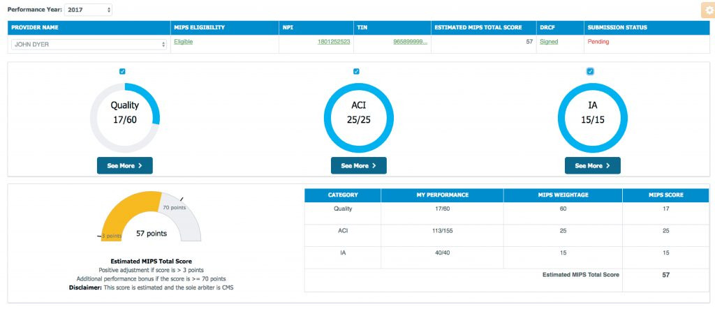 MIPS Provider Dashboard