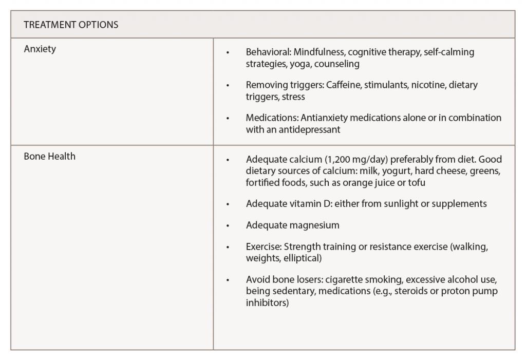 Table 3: Treatment Options for Anxiety & Good Bone Health