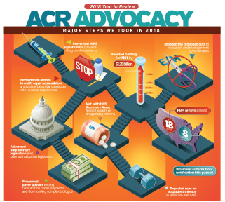 Advocacy in Action: How the ACR Is Working for You