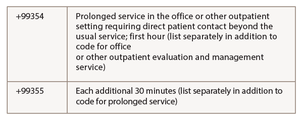 Time Plays an Important Role in Selecting the Best Services Billing Code