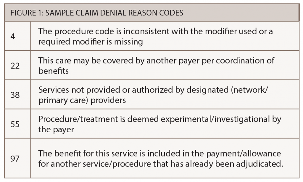 Figure 1: Sample claim denial reason codes