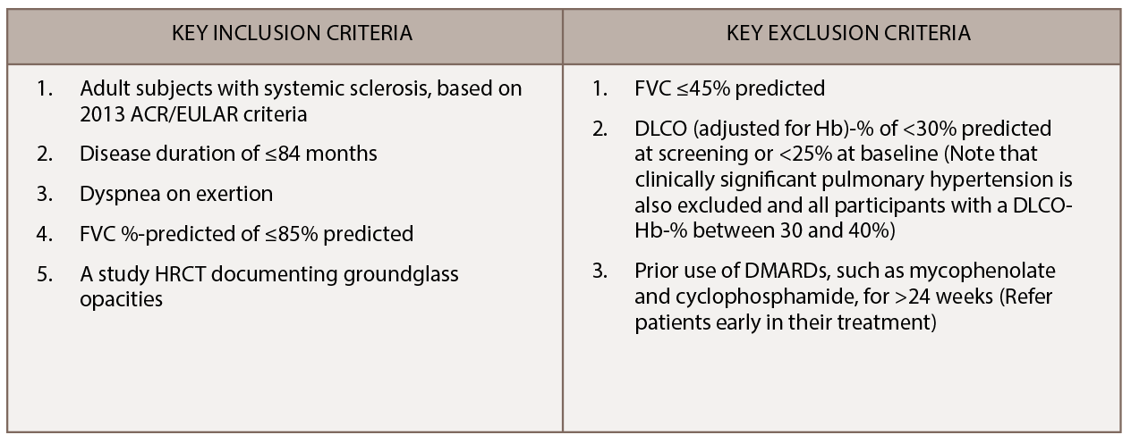 Table 1: Key Inclusion & Exclusion Criteria for SLS III