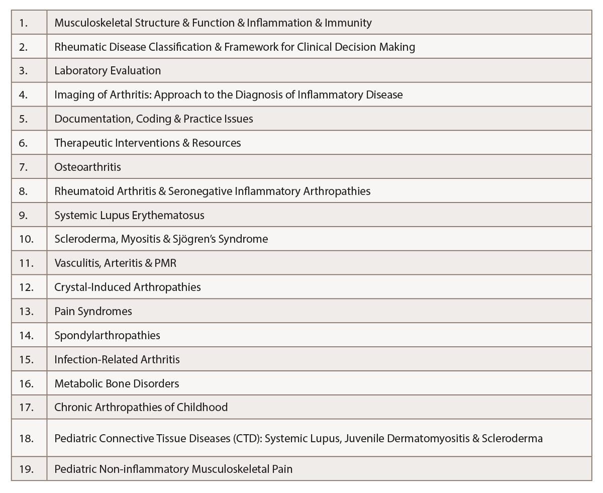 Table 1: Advanced Rheumatology Course activity titles