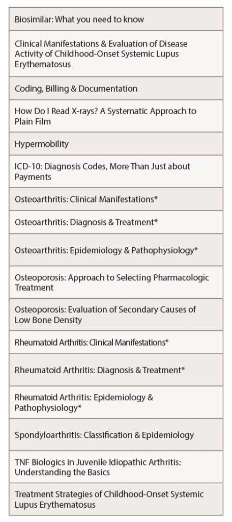 Table 2: Rheumatology eByte topics
