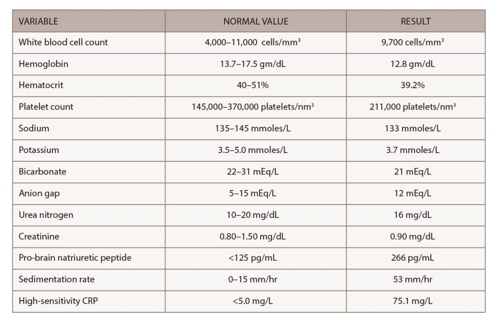 Table 1: Initial Lab Work