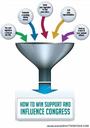 How to Win Support and Influence Congress