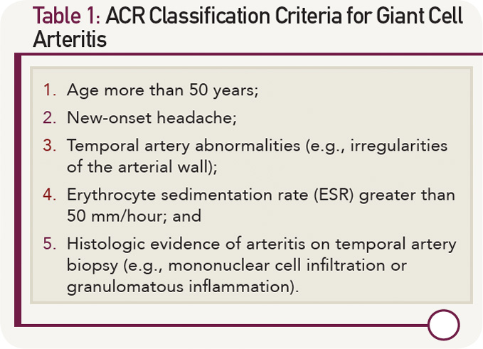 Giant Cell Arteritis Challenging To Diagnose Manage The