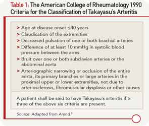 The American College of Rheumatology 1990 Criteria for the Classification of Takayasu's Arteritis