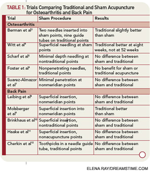 TABLE 1: Trials Comparing Traditional and Sham Acupuncture for Osteoarthritis and Back Pain
