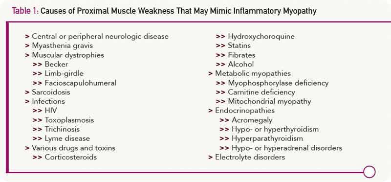proximal muscle weakness prednisone