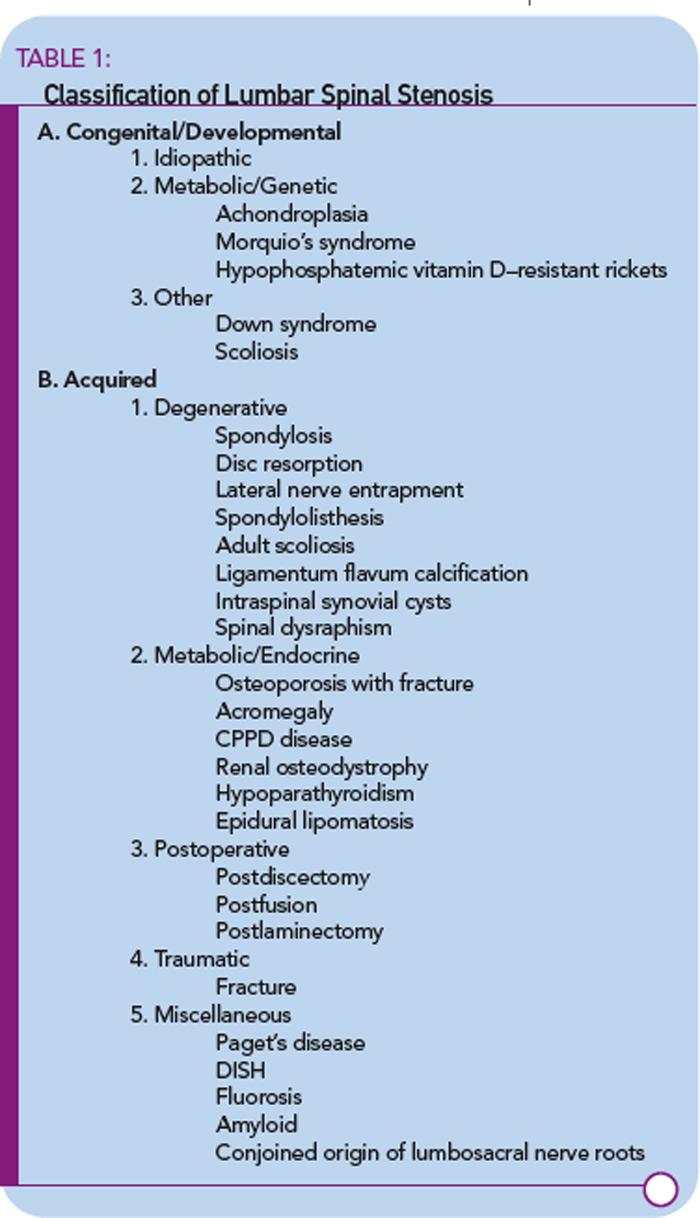 meet the lumbar spinal stenosis challenge - the rheumatologist