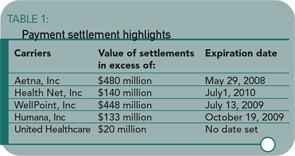 Payment Settlement Highlights